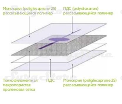 Image de PHY1520R PHYSIOMESH Сетка ФИЗИОМЕШ прямоугольная форма 15х20 см
