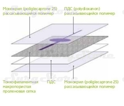 Image de PHY3050R PHYSIOMESH Сетка ФИЗИОМЕШ прямоугольная форма 30х50 см